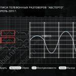 Assassin's Creed Brotherhood: решение второй головоломки из восьмого кластера Истины