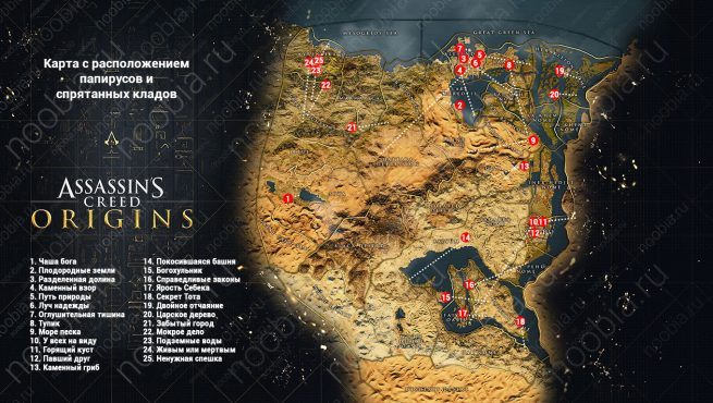 Assassin's Creed: Origins: карта с местоположение всех папирусов и тайников из загадок